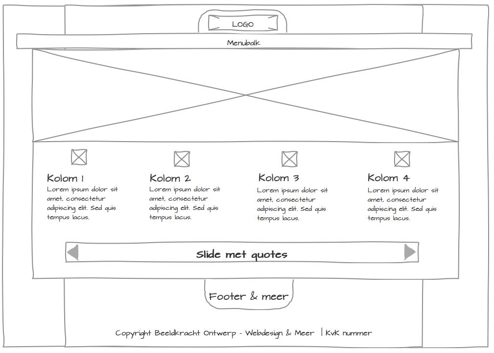 Schets van de website van Beeldkracht Ontwerp Webdesign & Meer