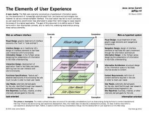 De elementen van user experience van Jesse James Garrett